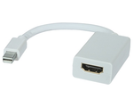 Thunderbolt (Mini DisplayPort) - HDMI